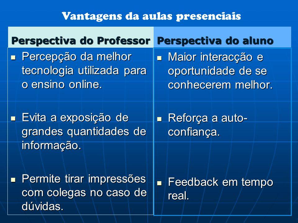 Perspectiva do Professor Percepção da melhor tecnologia utilizada para o ensino online. Percepção da melhor tecnologia utilizada para o ensino online.
