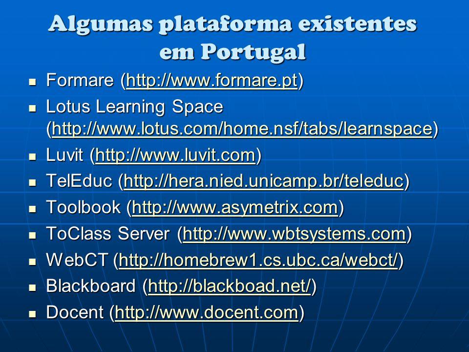 Algumas plataforma existentes em Portugal Formare (http://www.formare.pt) Formare (http://www.formare.pt)http://www.formare.pt Lotus Learning Space (h
