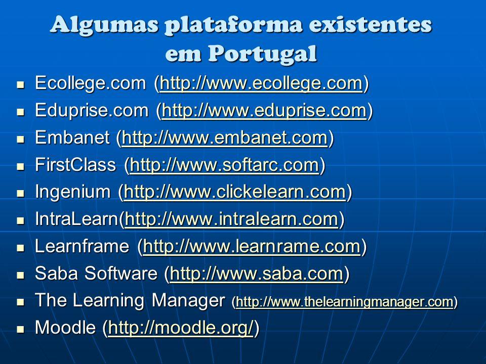 Algumas plataforma existentes em Portugal Ecollege.com (http://www.ecollege.com) Ecollege.com (http://www.ecollege.com)http://www.ecollege.com Edupris