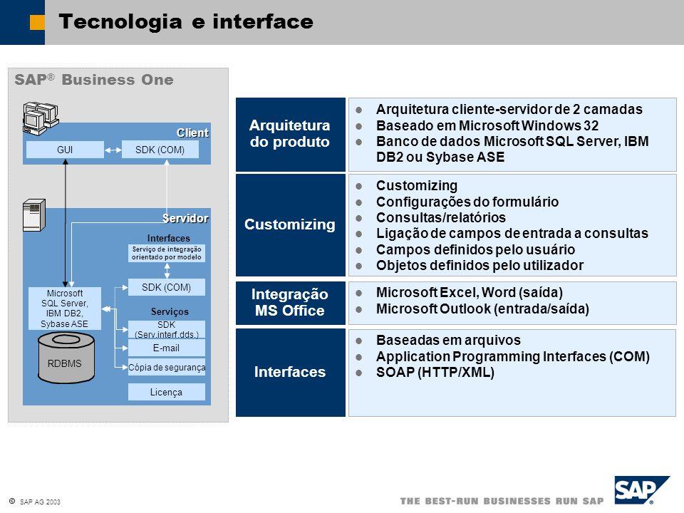 SAP AG 2003 Tecnologia e interface SAP ® Business One Servidor RDBMS Serviço de integração orientado por modelo Serviços Client Interfaces Arquitetu