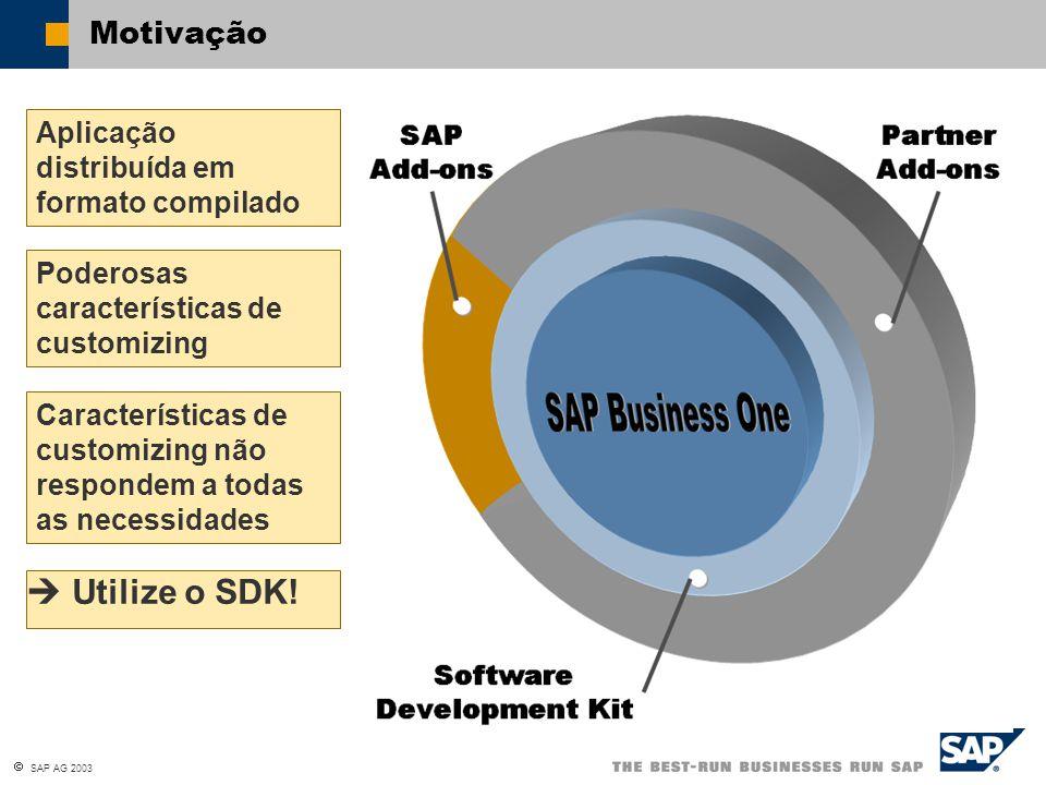  SAP AG 2003 Síntese de componentes Servidor Banco de dados SAP Business One Aplicação de terceiros Serviço de licenças Servidor da interface de dados Client SAP Business One User Interface API Data Interface API