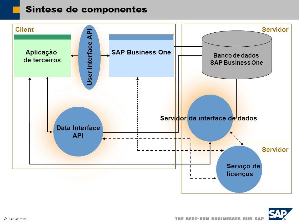  SAP AG 2003 Opções do ambiente de desenvolvimento O ambiente de desenvolvimento deve suportar Microsoft COM Data Interface API - Java é uma opção Flexibilidade para selecionar o ambiente de desenvolvimento (ver nota 615987) Microsoft Visual Studio 6.0 para VB e C++ Application Programming Interfaces - principalmente para parceiros Microsoft Visual Studio.NET para VB.NET e C#