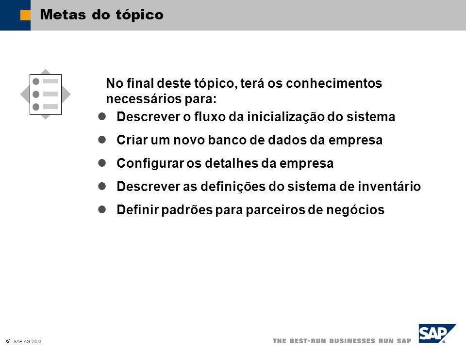  SAP AG 2003 Descrever o fluxo da inicialização do sistema Criar um novo banco de dados da empresa Configurar os detalhes da empresa Descrever as definições do sistema de inventário Definir padrões para parceiros de negócios No final deste tópico, terá os conhecimentos necessários para: Metas do tópico