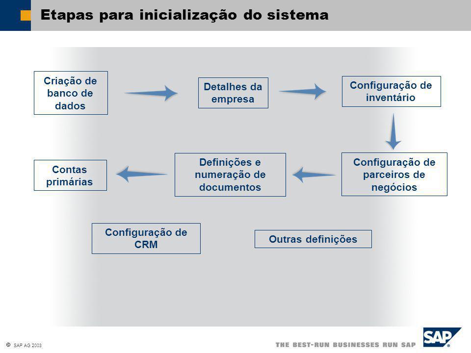  SAP AG 2003 Etapas para inicialização do sistema Criação de banco de dados Detalhes da empresa Configuração de inventário Configuração de parceiros de negócios Definições e numeração de documentos Configuração de CRM Outras definições Contas primárias