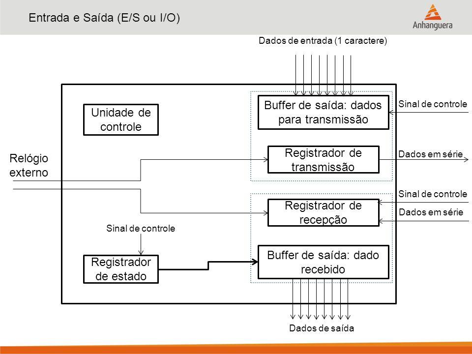 Entrada e Saída (E/S ou I/O) Unidade de controle Buffer de saída: dados para transmissão Buffer de saída: dado recebido Registrador de transmissão Reg