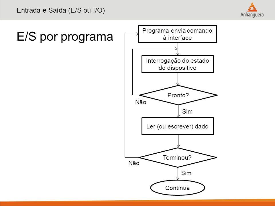 Entrada e Saída (E/S ou I/O) E/S por programa Programa envia comando à interface Interrogação do estado do dispositivo Pronto? Ler (ou escrever) dado