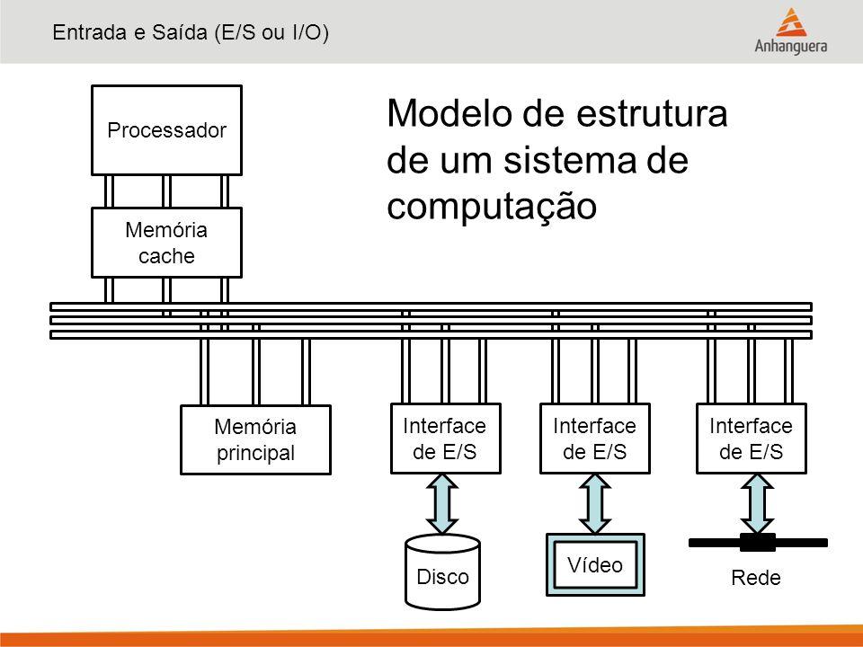 Entrada e Saída (E/S ou I/O) Processador Memória cache Memória principal Interface de E/S Disco Vídeo Rede Modelo de estrutura de um sistema de comput