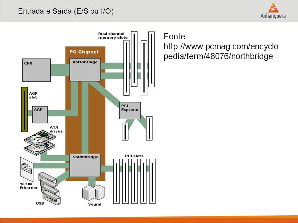 Entrada e Saída (E/S ou I/O) Fonte: http://www.pcmag.com/encyclo pedia/term/48076/northbridge