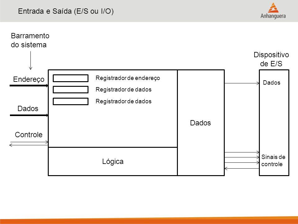 Entrada e Saída (E/S ou I/O) Registrador de endereço Registrador de dados Lógica Dados Sinais de controle Barramento do sistema Endereço Dados Control