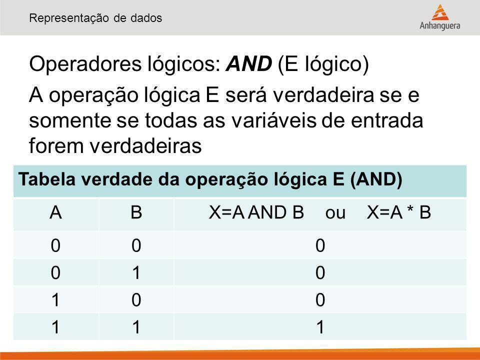 Representação de dados Operadores lógicos: AND (E lógico) A operação lógica E será verdadeira se e somente se todas as variáveis de entrada forem verd