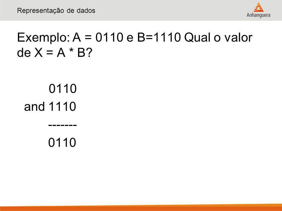 Representação de dados Exemplo: A = 0110 e B=1110 Qual o valor de X = A * B? 0110 and 1110 ------- 0110