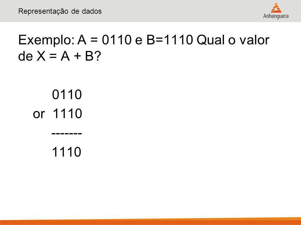 Representação de dados Exemplo: A = 0110 e B=1110 Qual o valor de X = A + B? 0110 or 1110 ------- 1110