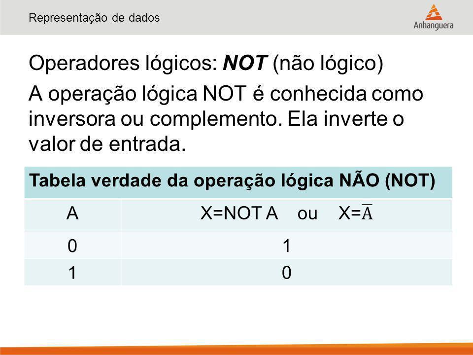 Representação de dados Operadores lógicos: NOT (não lógico) A operação lógica NOT é conhecida como inversora ou complemento. Ela inverte o valor de en