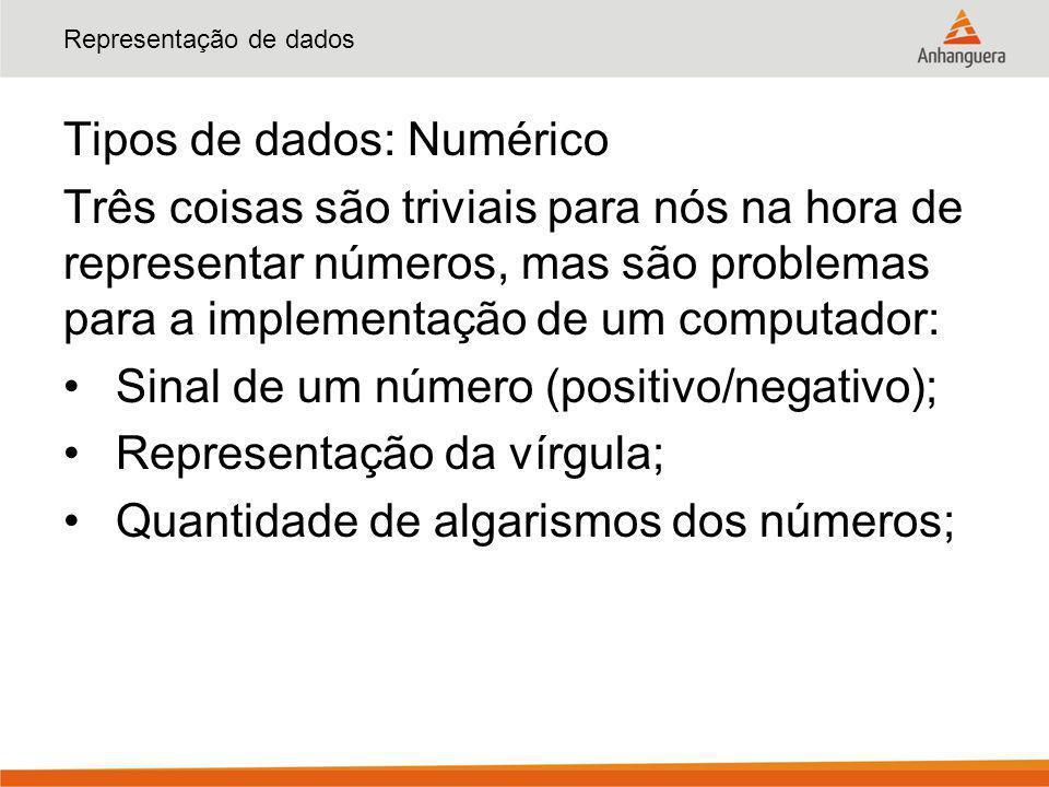 Representação de dados Tipos de dados: Numérico Três coisas são triviais para nós na hora de representar números, mas são problemas para a implementaç