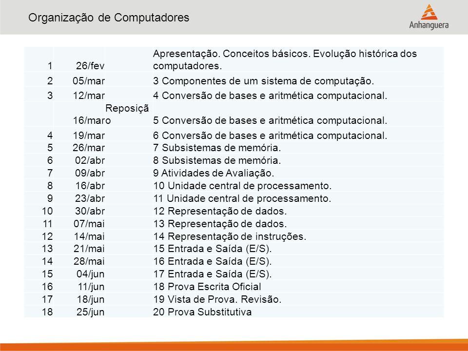 Organização de Computadores 126/fev Apresentação. Conceitos básicos. Evolução histórica dos computadores. 205/mar3 Componentes de um sistema de comput
