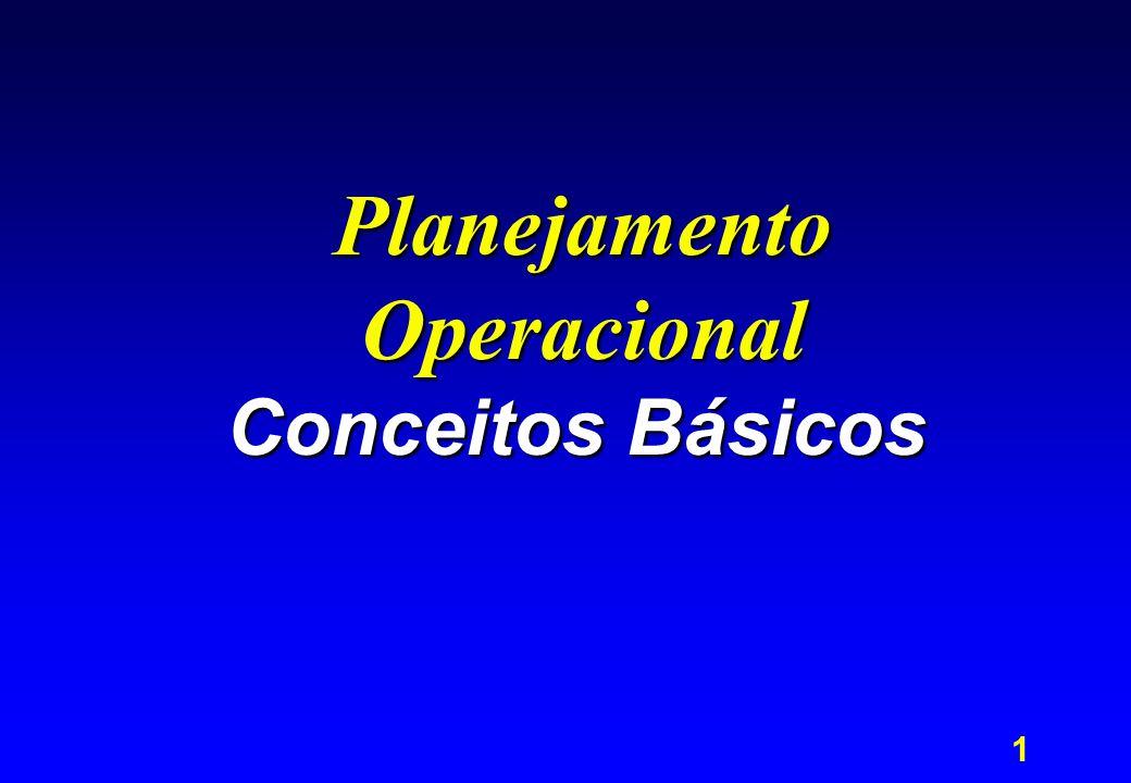 1 Planejamento Operacional Conceitos Básicos Conceitos Básicos