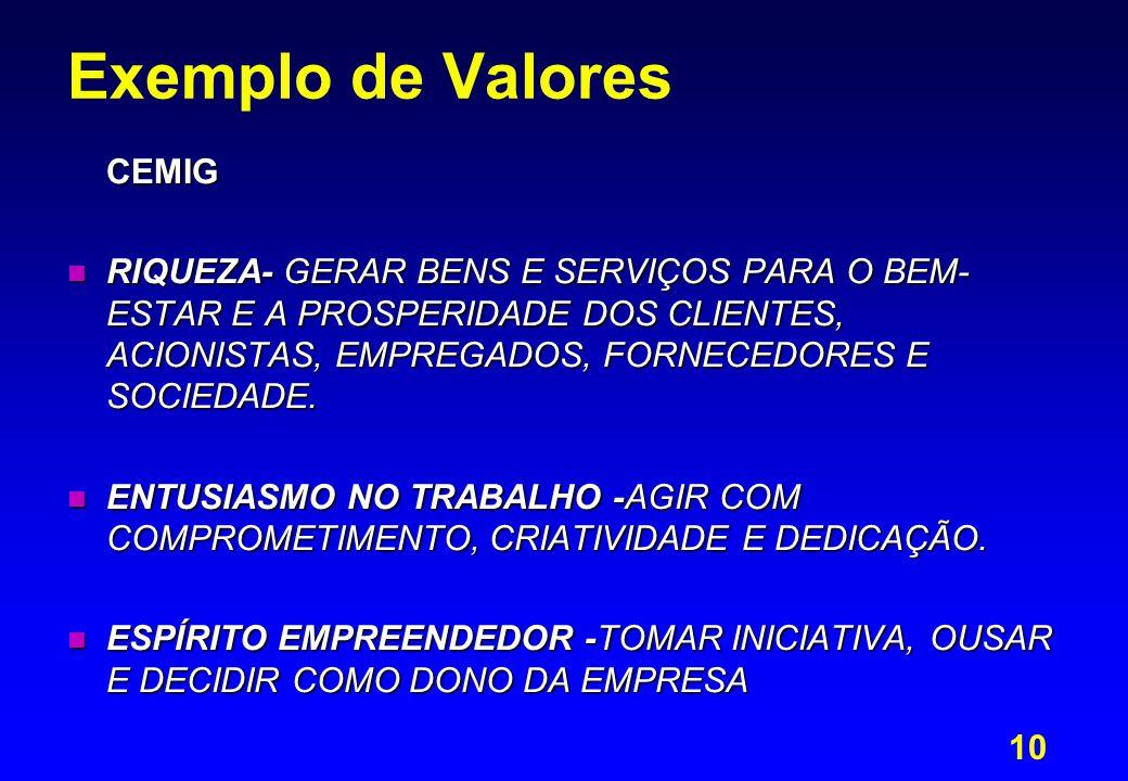 10 Exemplo de Valores CEMIG n RIQUEZA- GERAR BENS E SERVIÇOS PARA O BEM- ESTAR E A PROSPERIDADE DOS CLIENTES, ACIONISTAS, EMPREGADOS, FORNECEDORES E SOCIEDADE.
