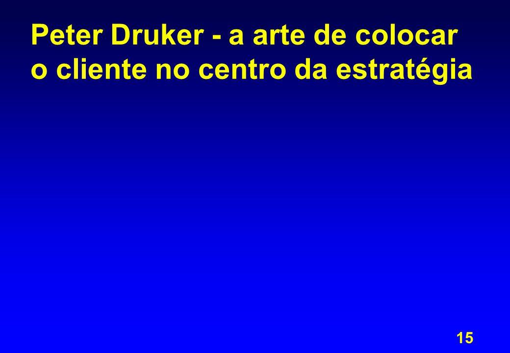 15 Peter Druker - a arte de colocar o cliente no centro da estratégia