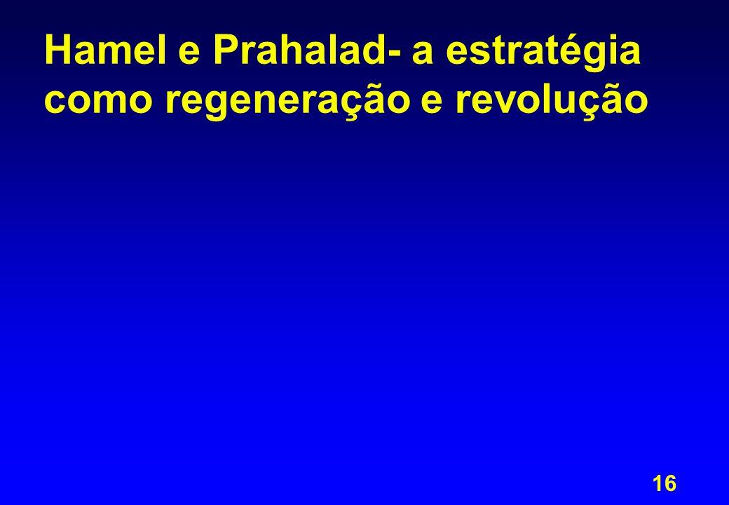 16 Hamel e Prahalad- a estratégia como regeneração e revolução