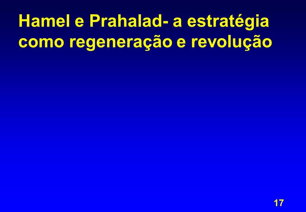 17 Hamel e Prahalad- a estratégia como regeneração e revolução