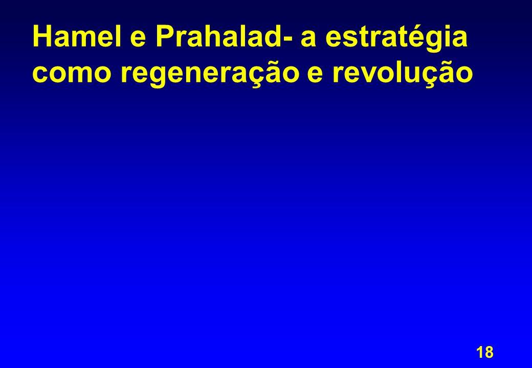 18 Hamel e Prahalad- a estratégia como regeneração e revolução