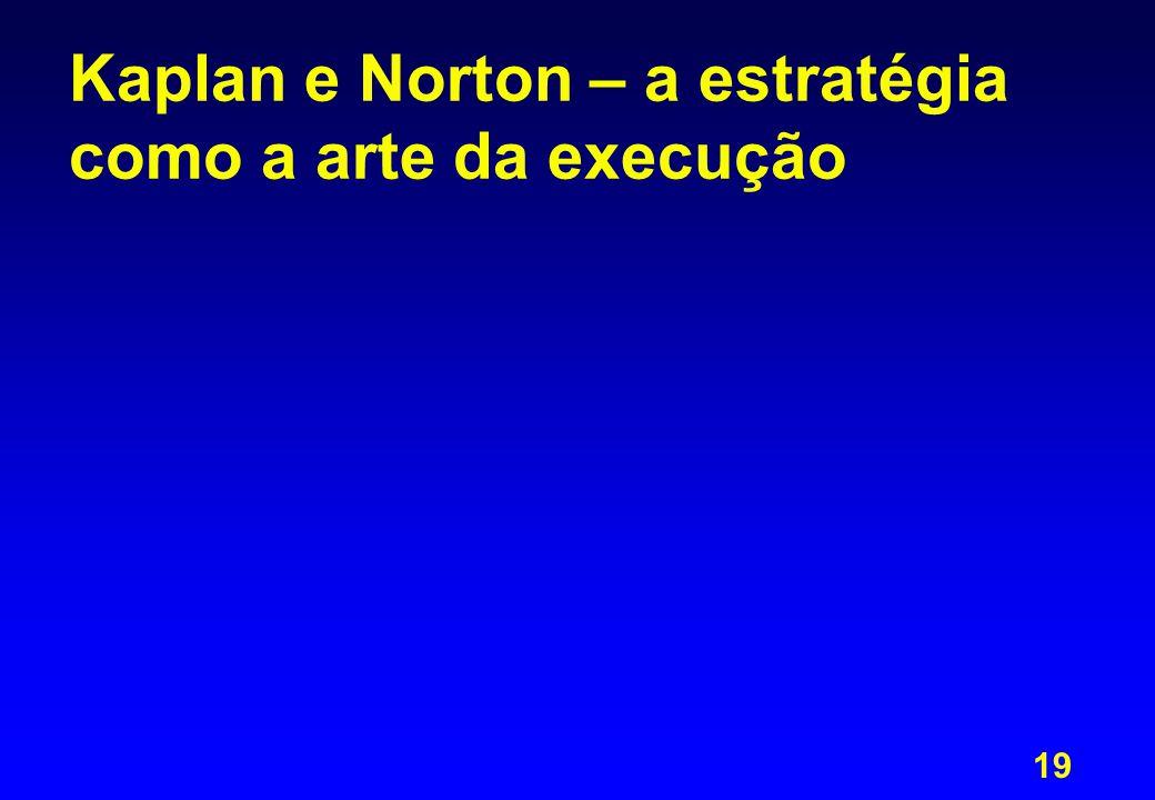 19 Kaplan e Norton – a estratégia como a arte da execução