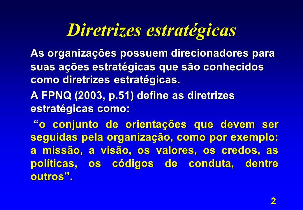 2 Diretrizes estratégicas As organizações possuem direcionadores para suas ações estratégicas que são conhecidos como diretrizes estratégicas. A FPNQ