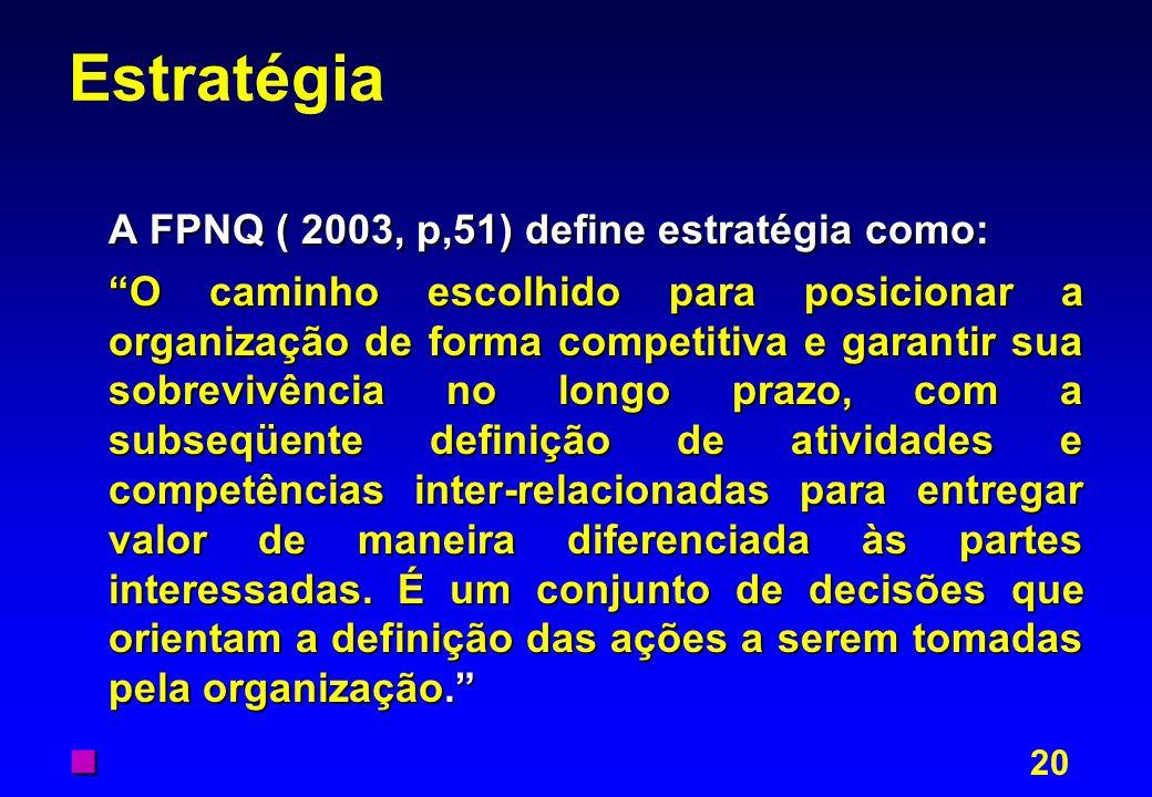 20 Estratégia A FPNQ ( 2003, p,51) define estratégia como: A FPNQ ( 2003, p,51) define estratégia como: O caminho escolhido para posicionar a organização de forma competitiva e garantir sua sobrevivência no longo prazo, com a subseqüente definição de atividades e competências inter-relacionadas para entregar valor de maneira diferenciada às partes interessadas.