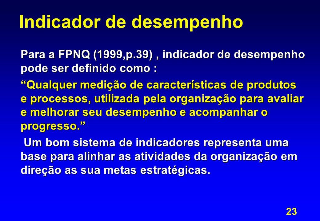 """23 Indicador de desempenho Para a FPNQ (1999,p.39), indicador de desempenho pode ser definido como : """"Qualquer medição de características de produtos"""
