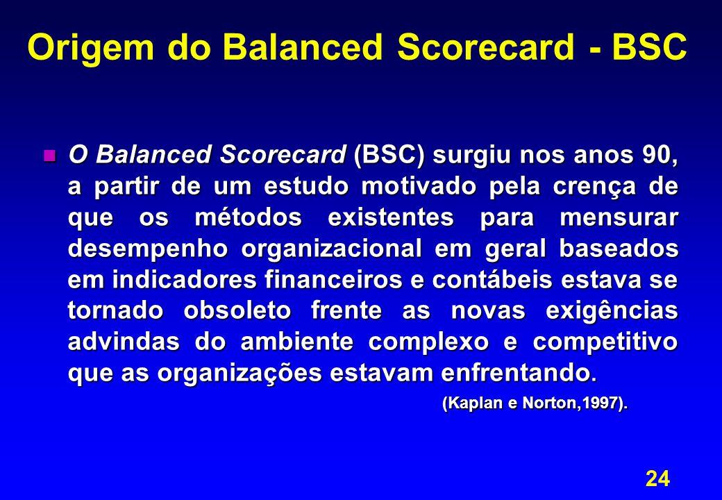 24 Origem do Balanced Scorecard - BSC n O Balanced Scorecard (BSC) surgiu nos anos 90, a partir de um estudo motivado pela crença de que os métodos existentes para mensurar desempenho organizacional em geral baseados em indicadores financeiros e contábeis estava se tornado obsoleto frente as novas exigências advindas do ambiente complexo e competitivo que as organizações estavam enfrentando.