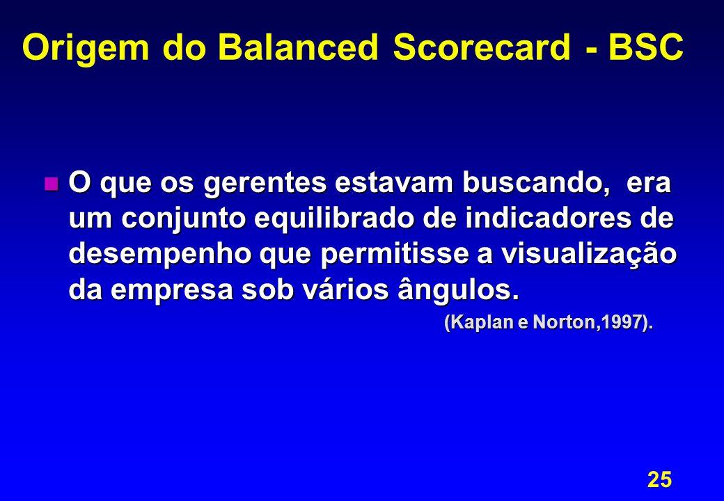 25 Origem do Balanced Scorecard - BSC n O que os gerentes estavam buscando, era um conjunto equilibrado de indicadores de desempenho que permitisse a