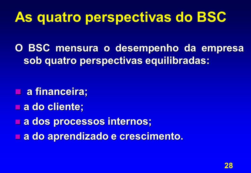 28 As quatro perspectivas do BSC O BSC mensura o desempenho da empresa sob quatro perspectivas equilibradas: n a financeira; n a do cliente; n a dos processos internos; n a do aprendizado e crescimento.