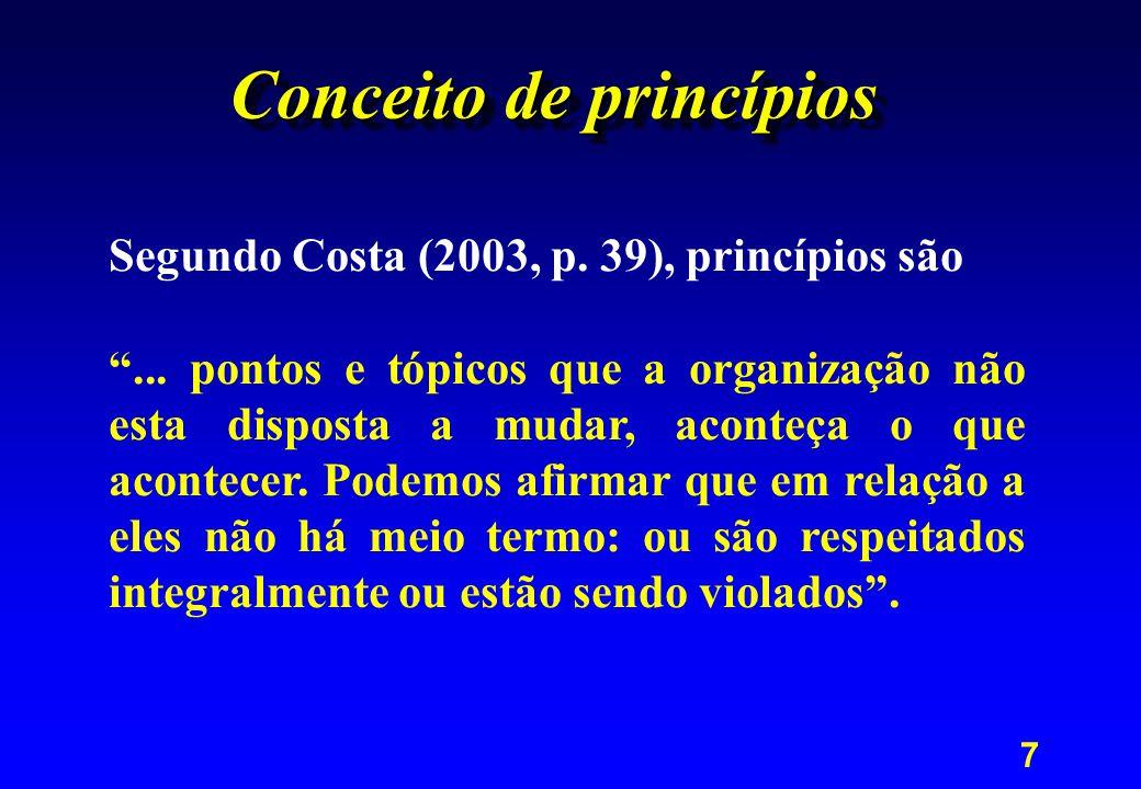 """7 Conceito de princípios Segundo Costa (2003, p. 39), princípios são """"... pontos e tópicos que a organização não esta disposta a mudar, aconteça o que"""