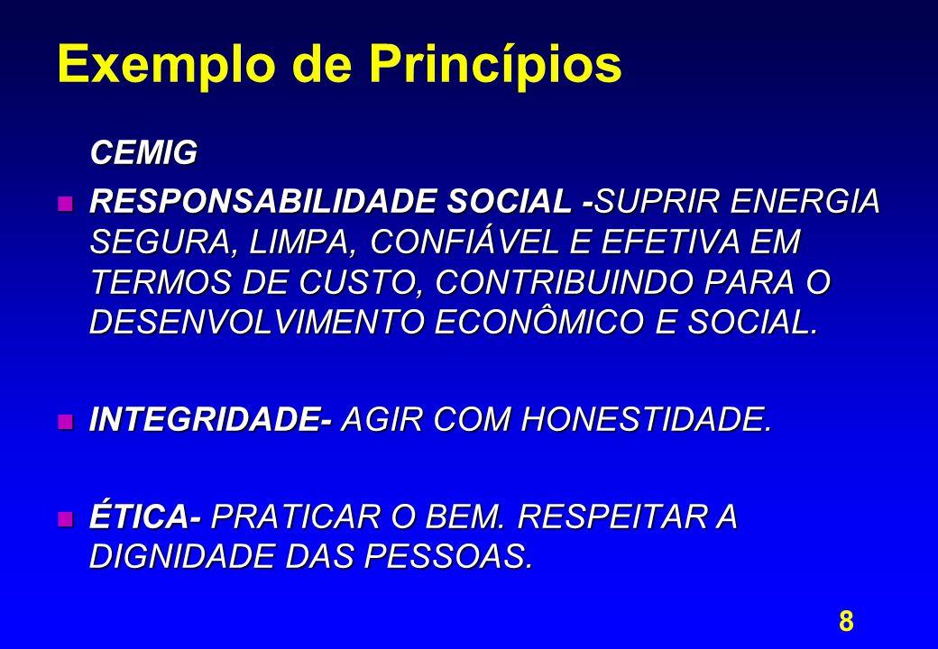 8 Exemplo de Princípios CEMIG n RESPONSABILIDADE SOCIAL -SUPRIR ENERGIA SEGURA, LIMPA, CONFIÁVEL E EFETIVA EM TERMOS DE CUSTO, CONTRIBUINDO PARA O DESENVOLVIMENTO ECONÔMICO E SOCIAL.