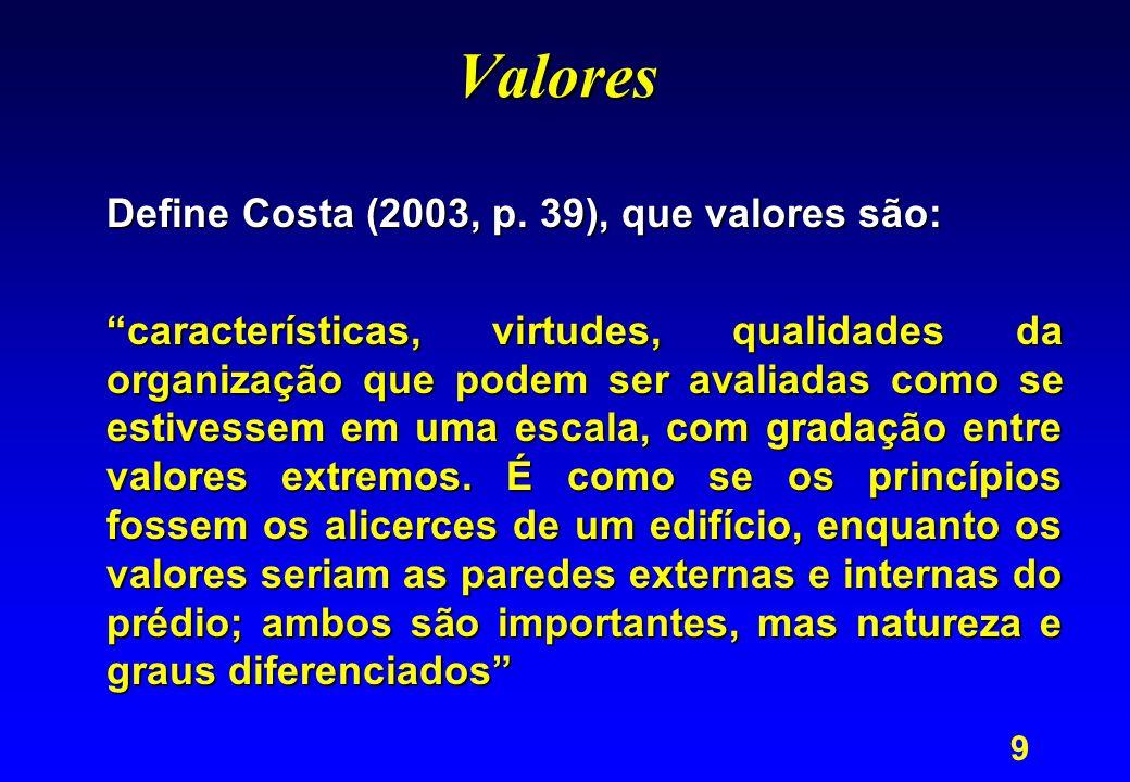 """9 Valores Valores Define Costa (2003, p. 39), que valores são: """"características, virtudes, qualidades da organização que podem ser avaliadas como se e"""