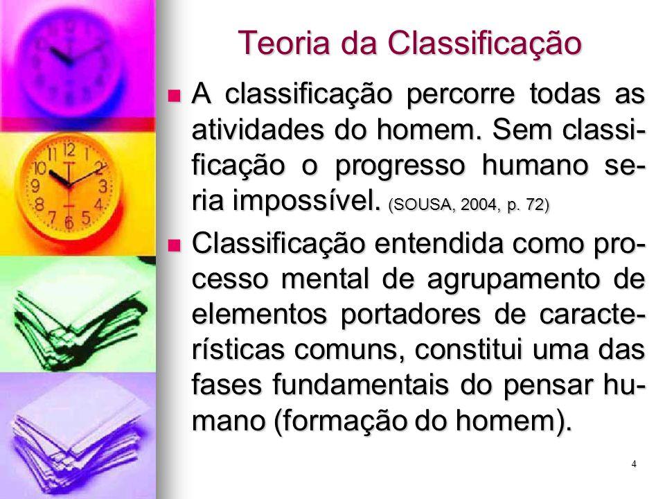 Teoria da Classificação A classificação percorre todas as atividades do homem. Sem classi- ficação o progresso humano se- ria impossível. (SOUSA, 2004