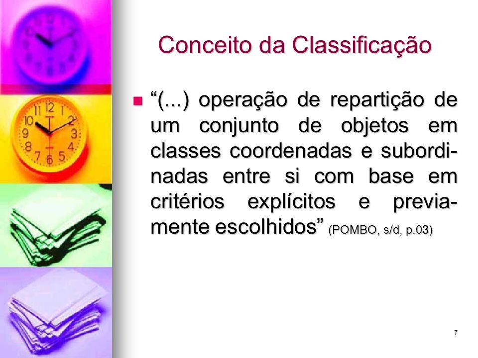 """Conceito da Classificação """"(...) operação de repartição de um conjunto de objetos em classes coordenadas e subordi- nadas entre si com base em critéri"""