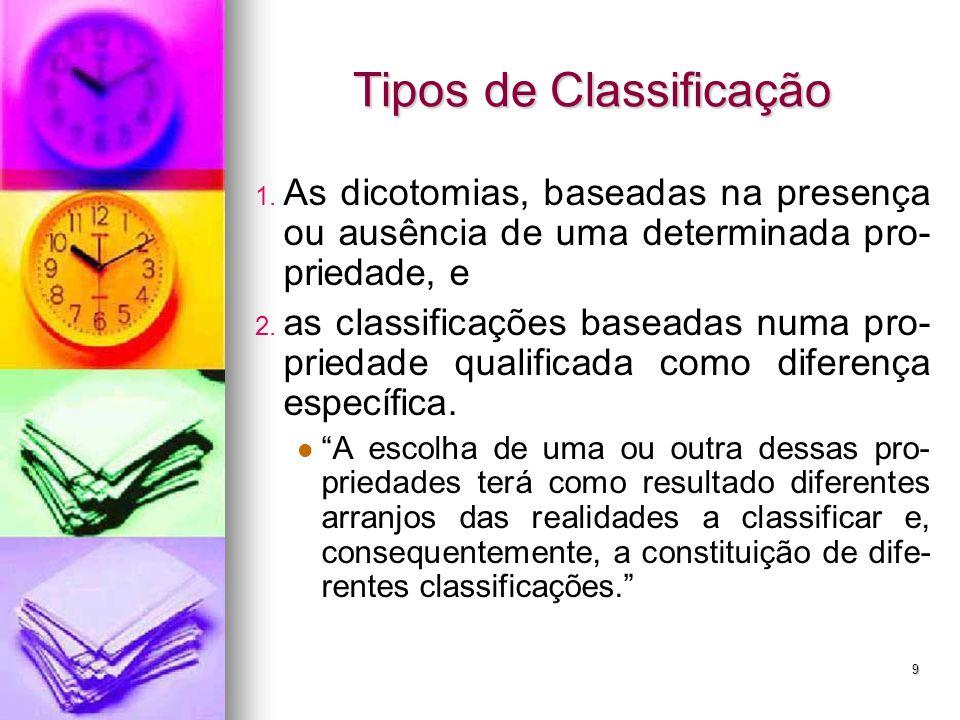 Tipos de Classificação 1. 1. As dicotomias, baseadas na presença ou ausência de uma determinada pro- priedade, e 2. 2. as classificações baseadas numa