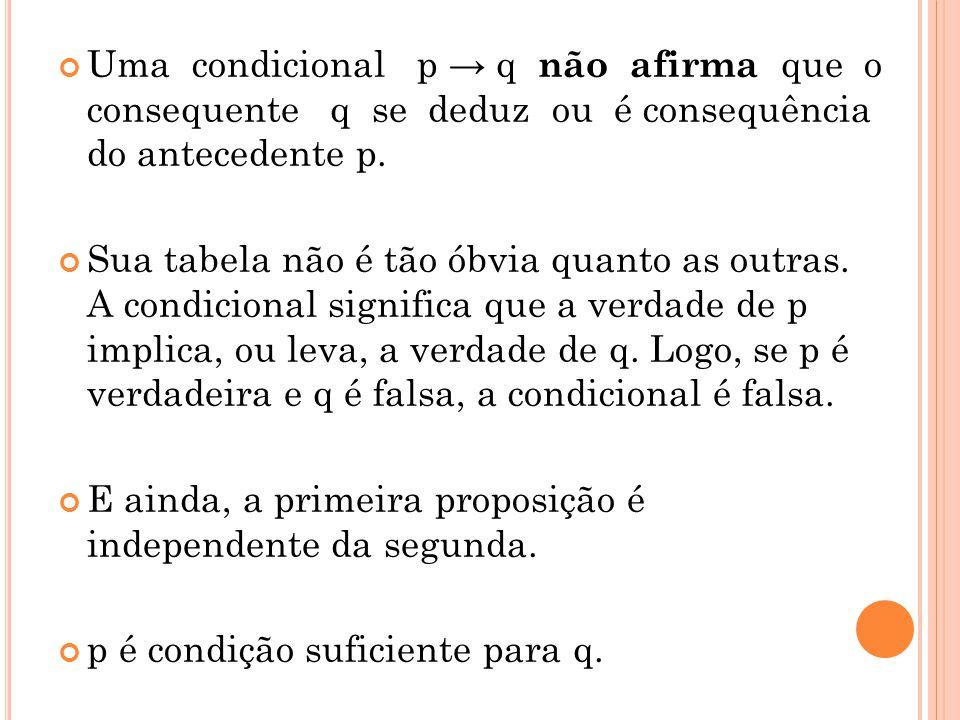 Uma condicional p → q não afirma que o consequente q se deduz ou é consequência do antecedente p. Sua tabela não é tão óbvia quanto as outras. A condi