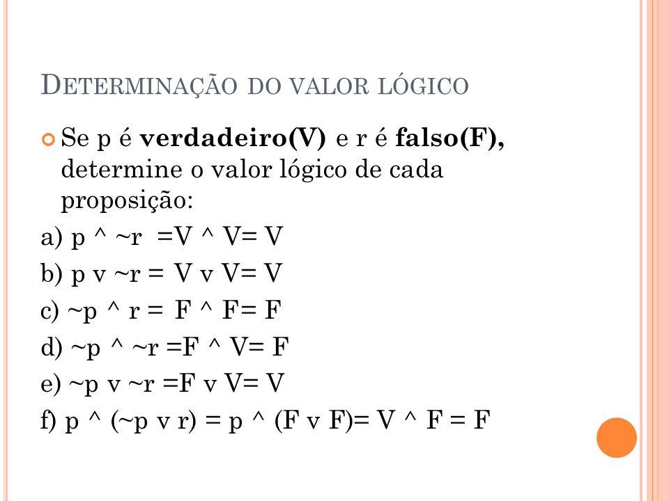 D ETERMINAÇÃO DO VALOR LÓGICO Se p é verdadeiro(V) e r é falso(F), determine o valor lógico de cada proposição: a) p ^ ~r =V ^ V= V b) p v ~r =V v V=