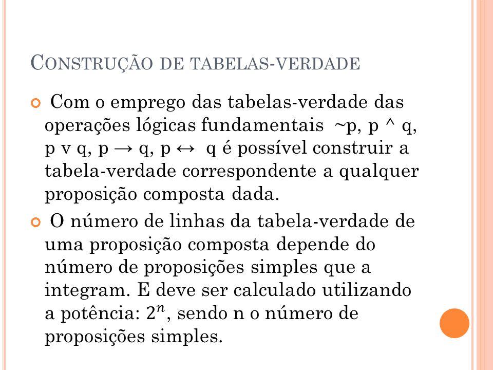 C ONSTRUÇÃO DE TABELAS - VERDADE