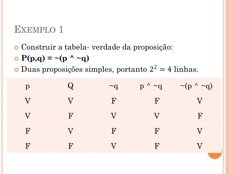 E XEMPLO 1 pQ~qp ^ ~q~(p ^ ~q) VVFFV VFVVF FVFFV FFVFV