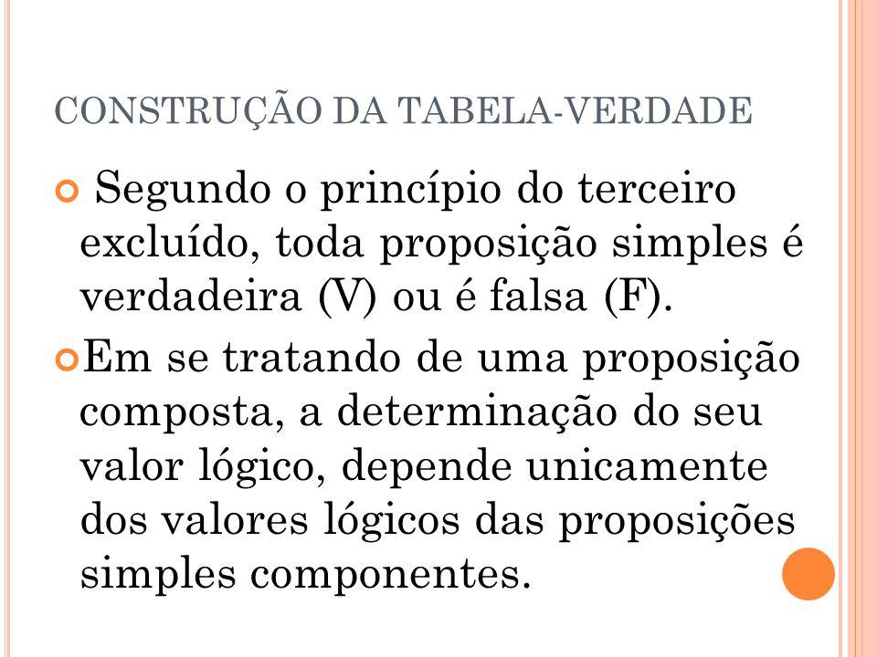 CONSTRUÇÃO DA TABELA-VERDADE Segundo o princípio do terceiro excluído, toda proposição simples é verdadeira (V) ou é falsa (F). Em se tratando de uma