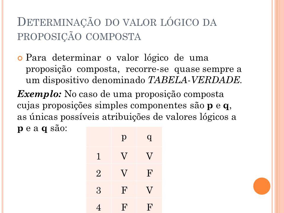 D ETERMINAÇÃO DO VALOR LÓGICO DA PROPOSIÇÃO COMPOSTA Para determinar o valor lógico de uma proposição composta, recorre-se quase sempre a um dispositi