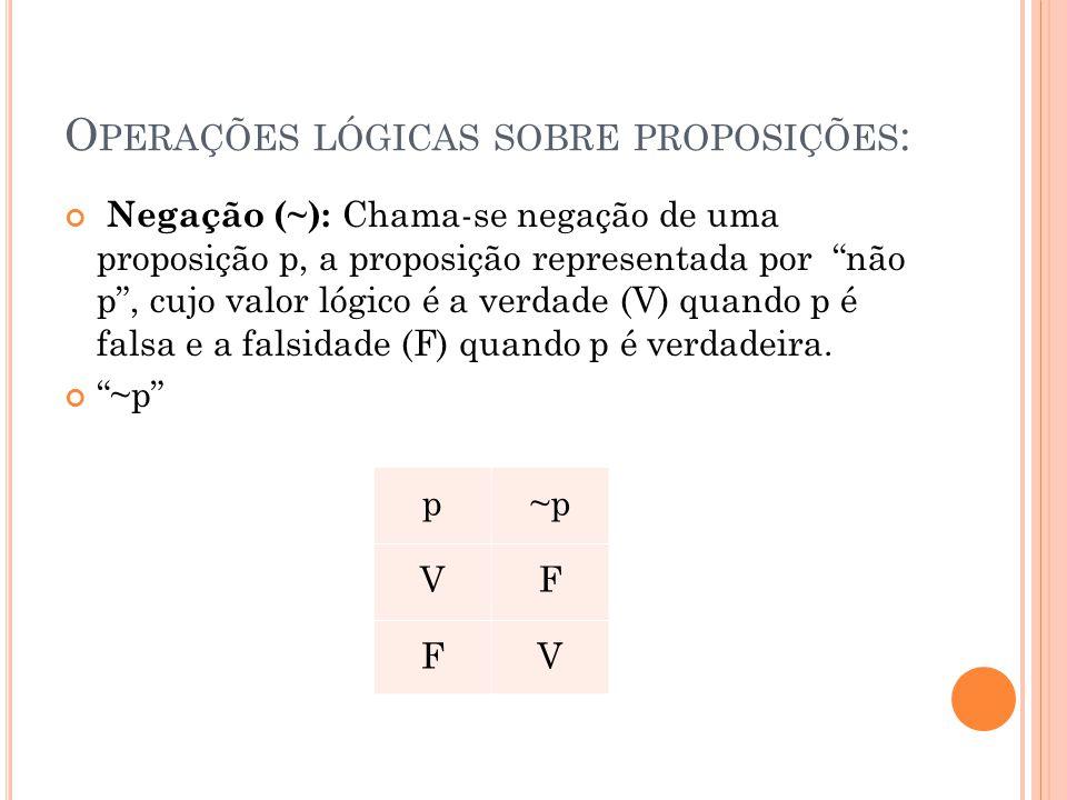 """O PERAÇÕES LÓGICAS SOBRE PROPOSIÇÕES : Negação (~): Chama-se negação de uma proposição p, a proposição representada por """"não p"""", cujo valor lógico é a"""