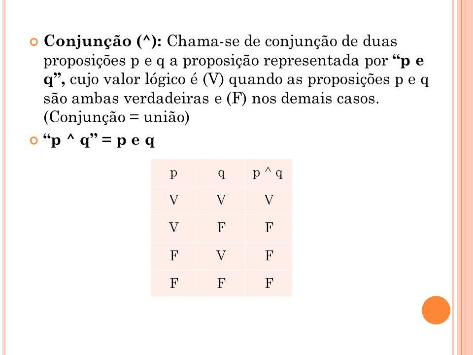 """Conjunção (^): Chama-se de conjunção de duas proposições p e q a proposição representada por """"p e q"""", cujo valor lógico é (V) quando as proposições p"""