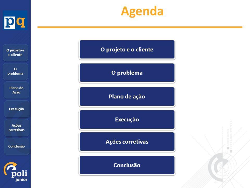 Agenda O problema O projeto e o cliente O problema Plano de ação Execução Ações corretivas Conclusão Plano de Ação Execução Ações corretivas Conclusão
