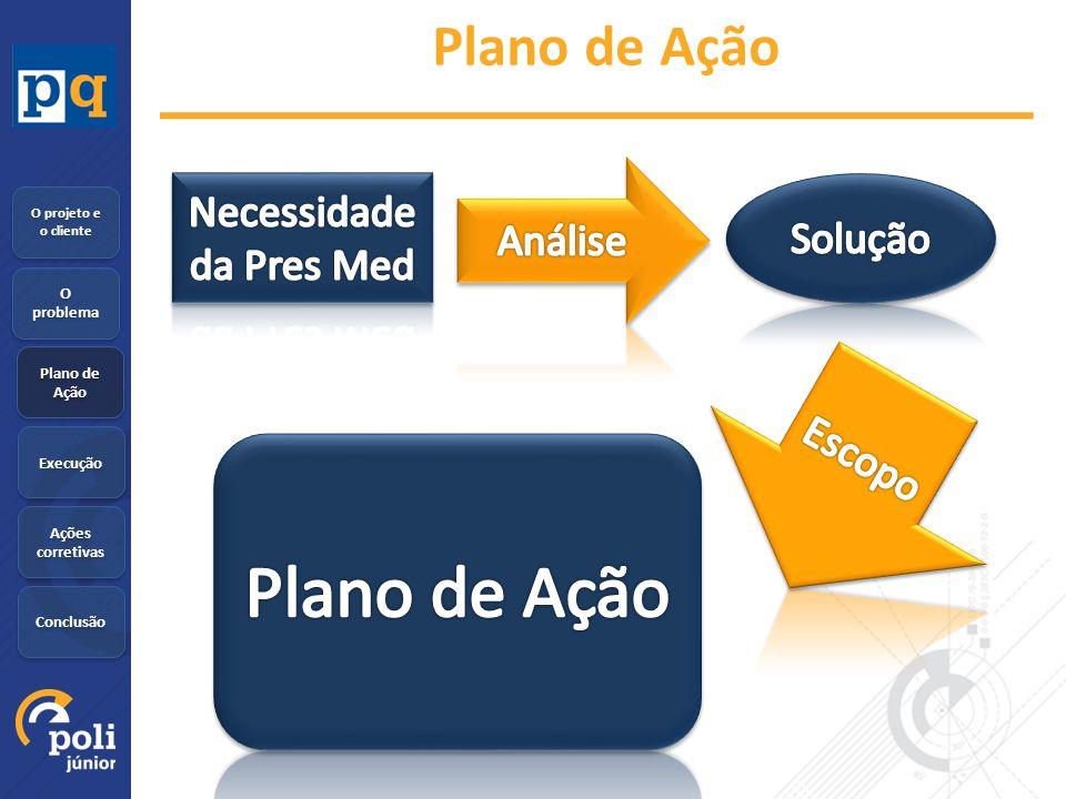 Plano de Ação O problema Plano de Ação Execução Ações corretivas Conclusão O projeto e o cliente