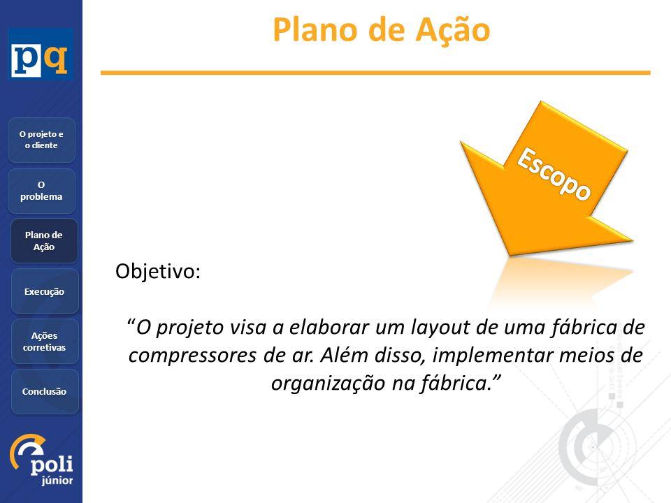 """O problema Plano de Ação Execução Ações corretivas Conclusão O projeto e o cliente Objetivo: """"O projeto visa a elaborar um layout de uma fábrica de co"""