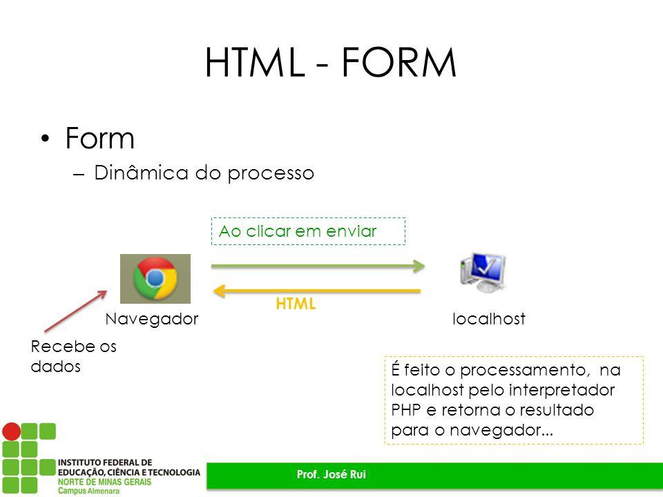 HTML - FORM Form – Dinâmica do processo Prof. José Rui Navegadorlocalhost Recebe os dados É feito o processamento, na localhost pelo interpretador PHP